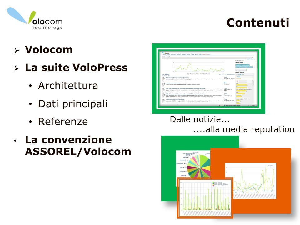 Contenuti Volocom La suite VoloPress Architettura Dati principali