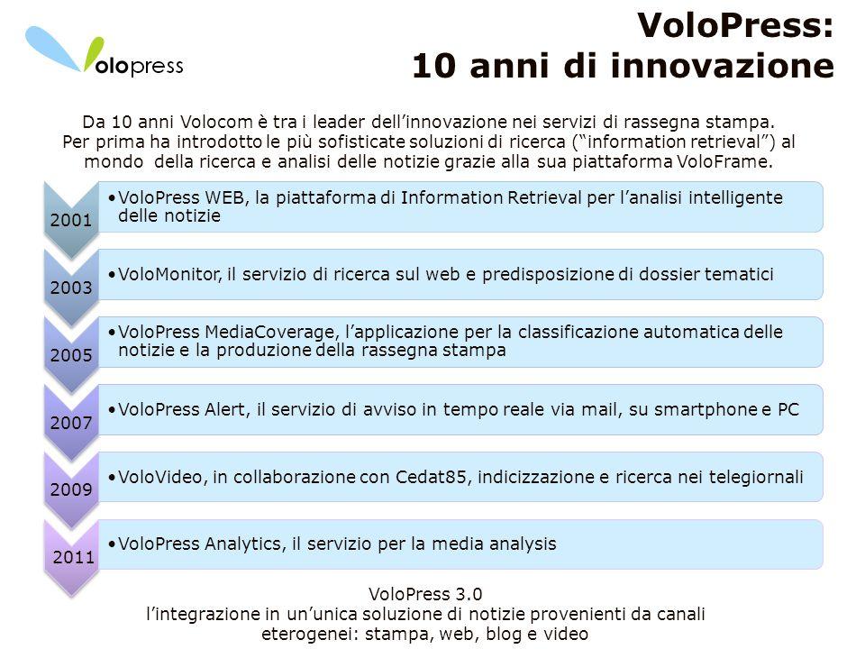 VoloPress: 10 anni di innovazione
