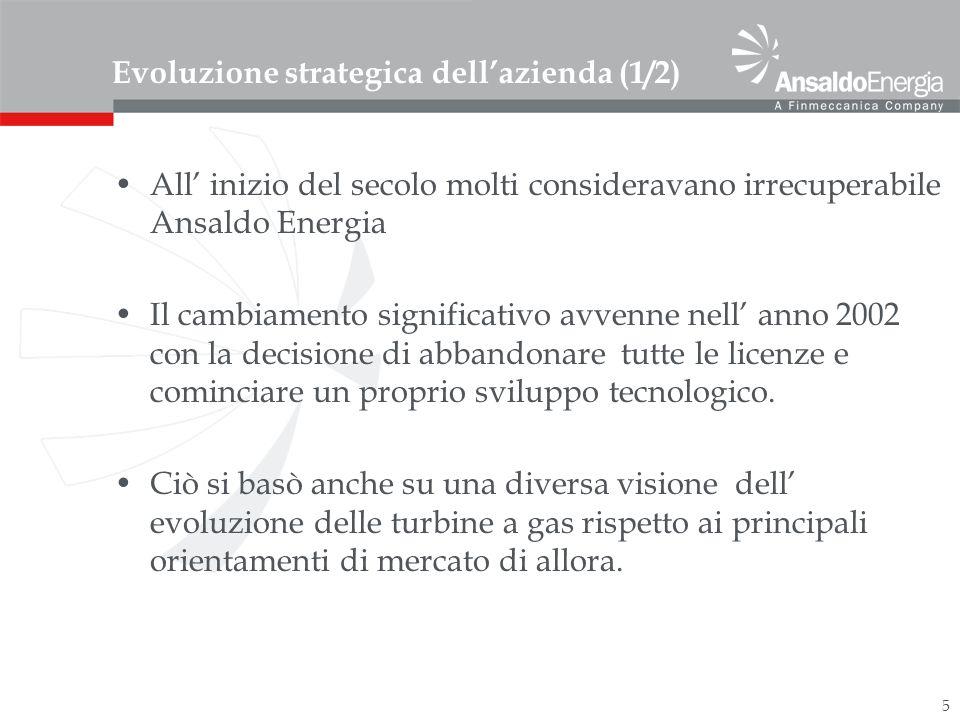 Evoluzione strategica dell'azienda (1/2)