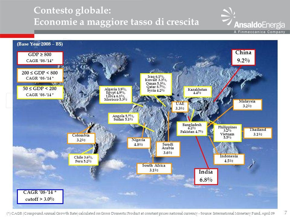 Contesto globale: Economie a maggiore tasso di crescita