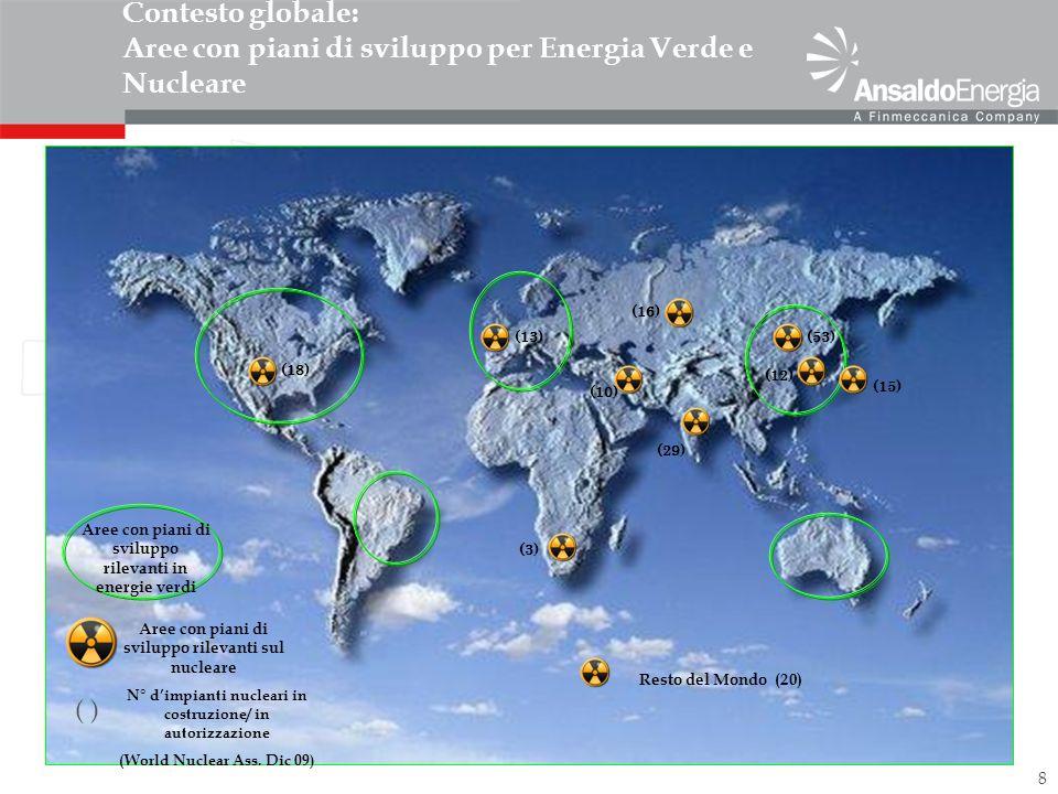 Contesto globale: Aree con piani di sviluppo per Energia Verde e Nucleare