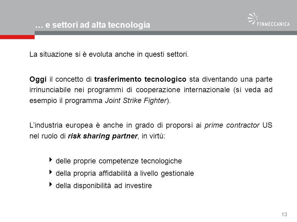 … e settori ad alta tecnologia