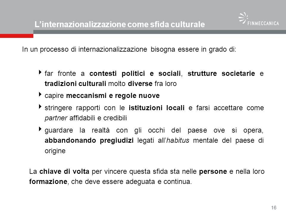 L'internazionalizzazione come sfida culturale