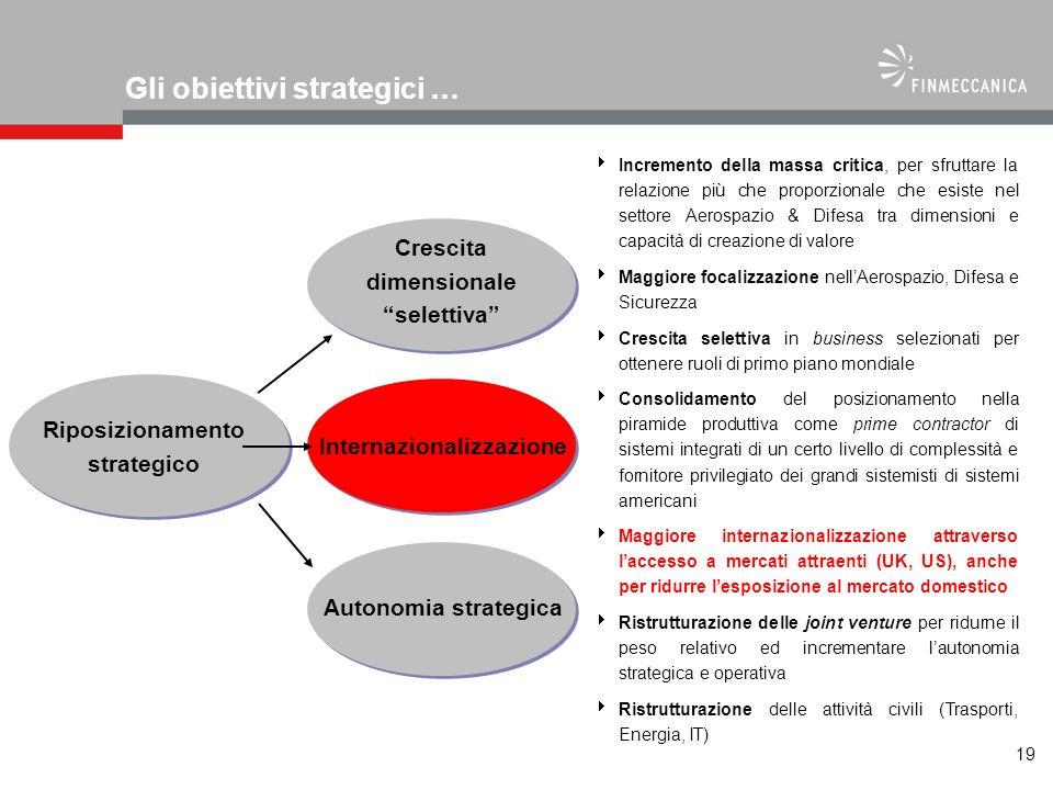 Gli obiettivi strategici …