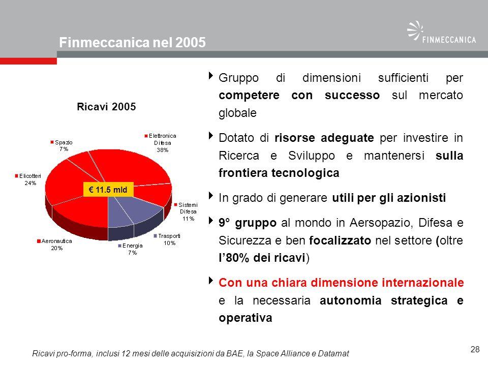 Finmeccanica nel 2005 Gruppo di dimensioni sufficienti per competere con successo sul mercato globale.