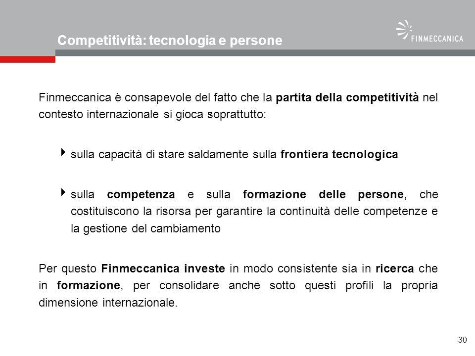 Competitività: tecnologia e persone