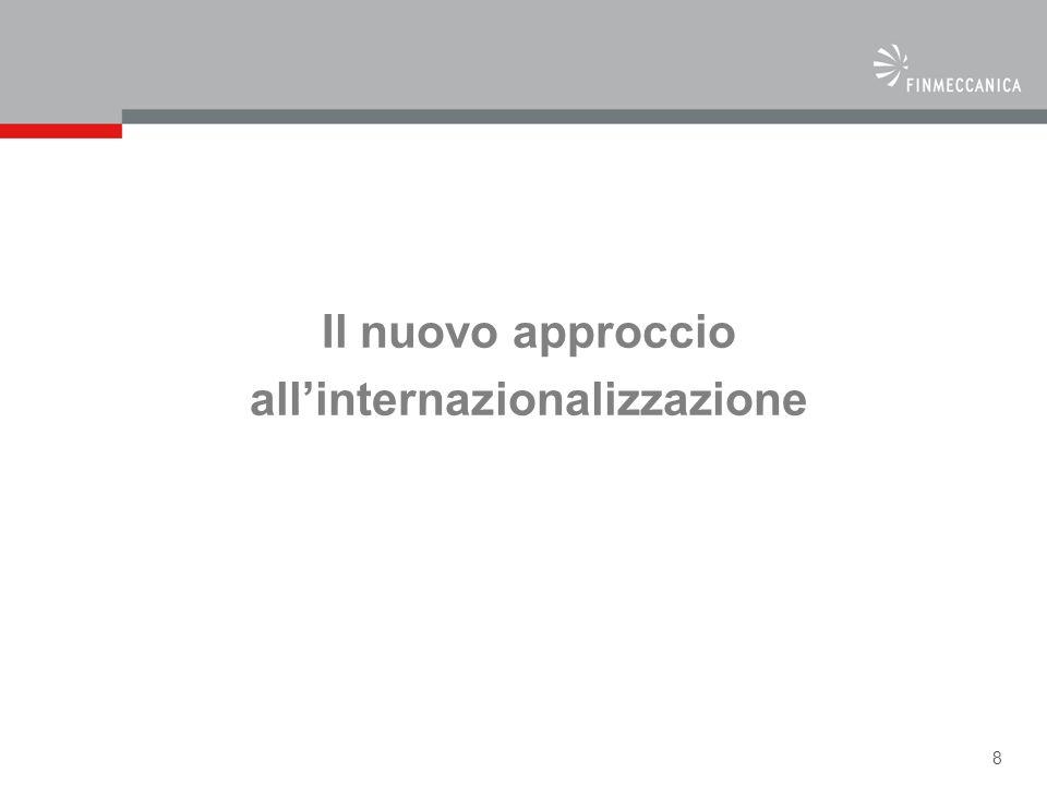 Il nuovo approccio all'internazionalizzazione