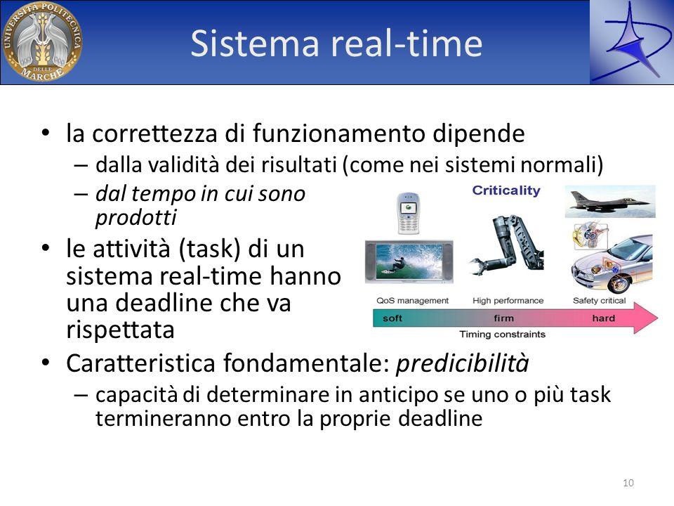Sistema real-time la correttezza di funzionamento dipende