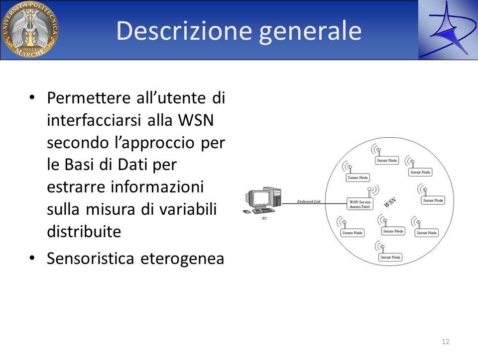 Descrizione generale