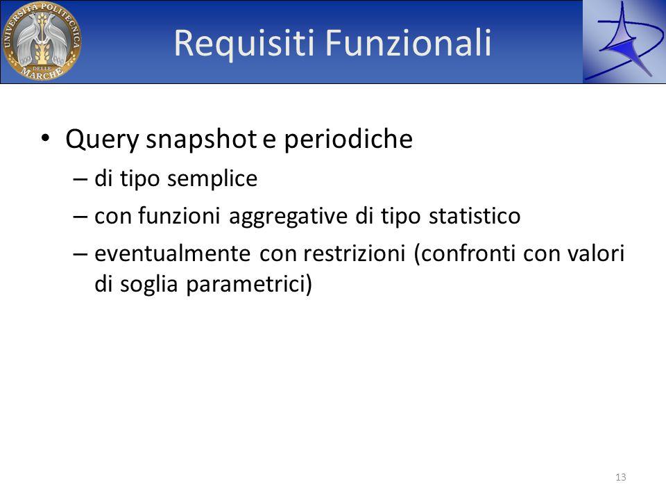 Requisiti Funzionali Query snapshot e periodiche di tipo semplice