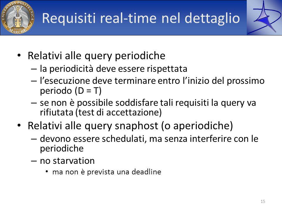 Requisiti real-time nel dettaglio