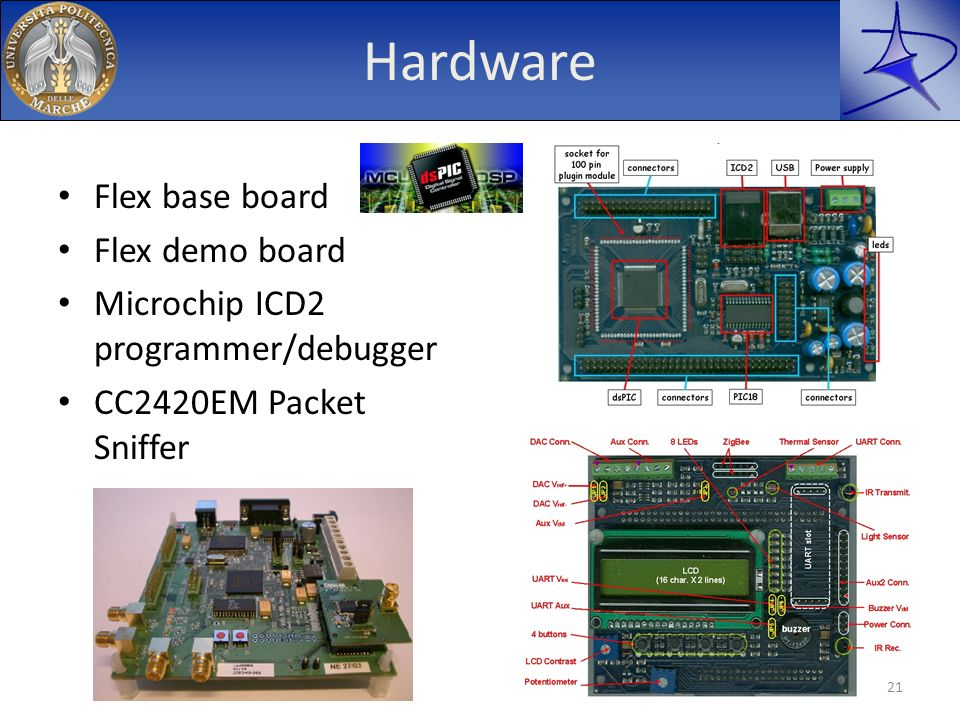 Hardware Flex base board Flex demo board