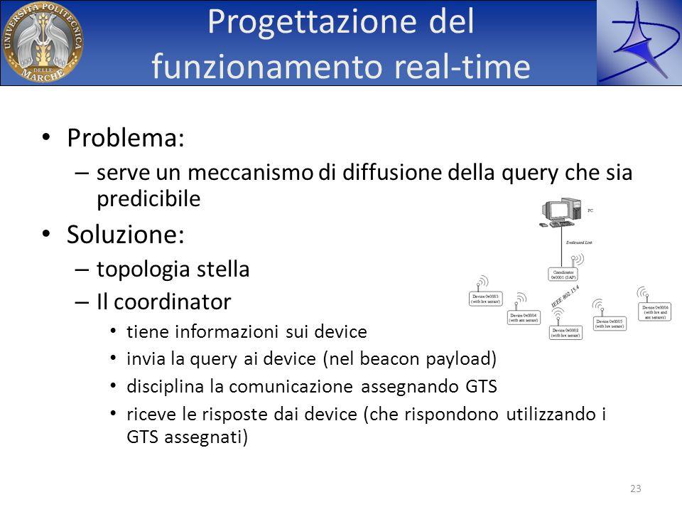 Progettazione del funzionamento real-time