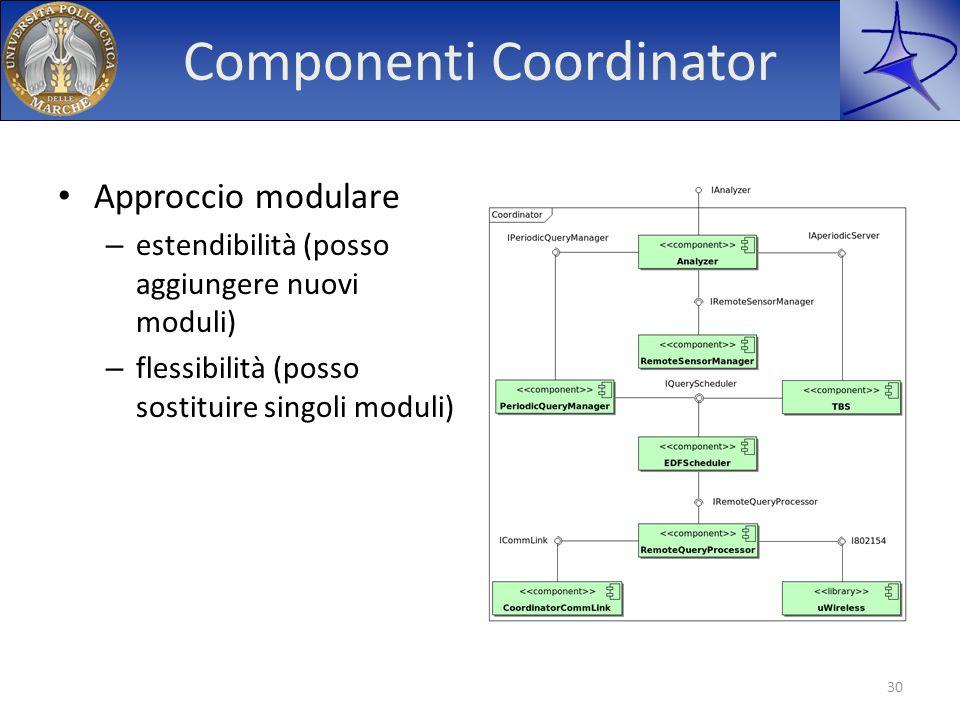 Componenti Coordinator