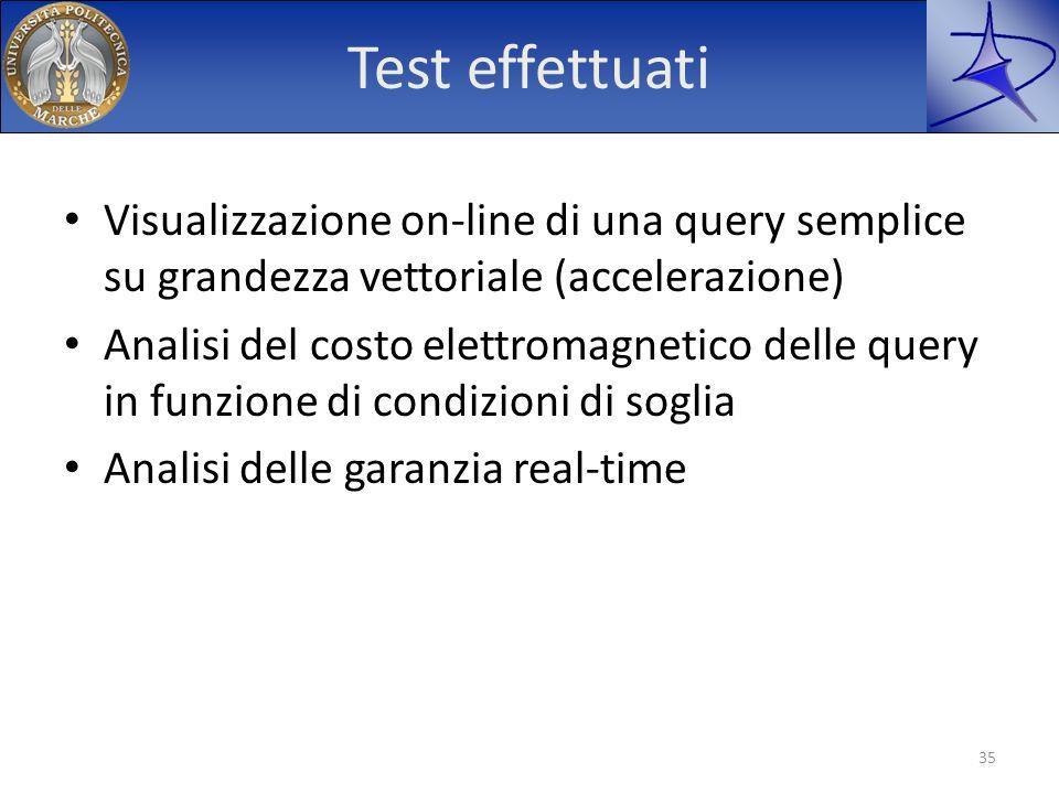 Test effettuati Visualizzazione on-line di una query semplice su grandezza vettoriale (accelerazione)