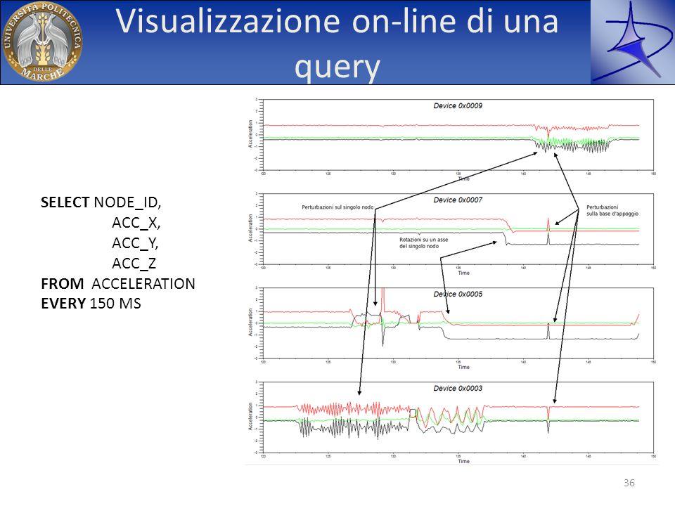 Visualizzazione on-line di una query