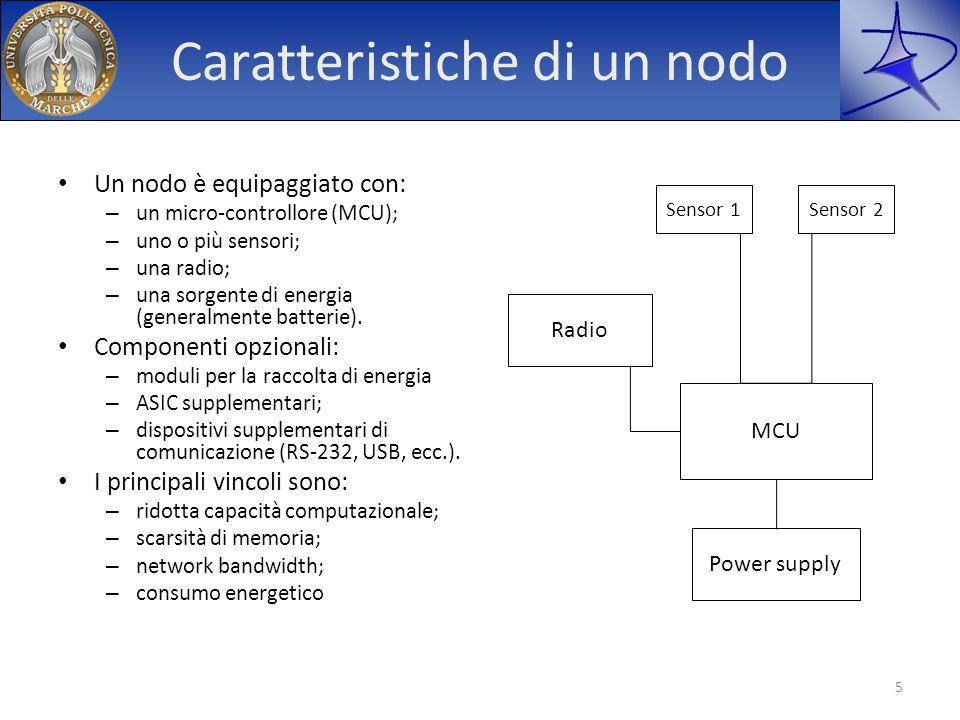 Caratteristiche di un nodo
