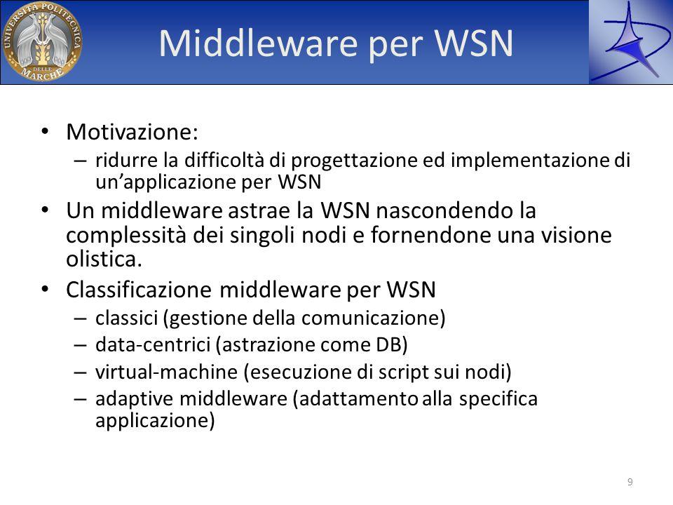 Middleware per WSN Motivazione: