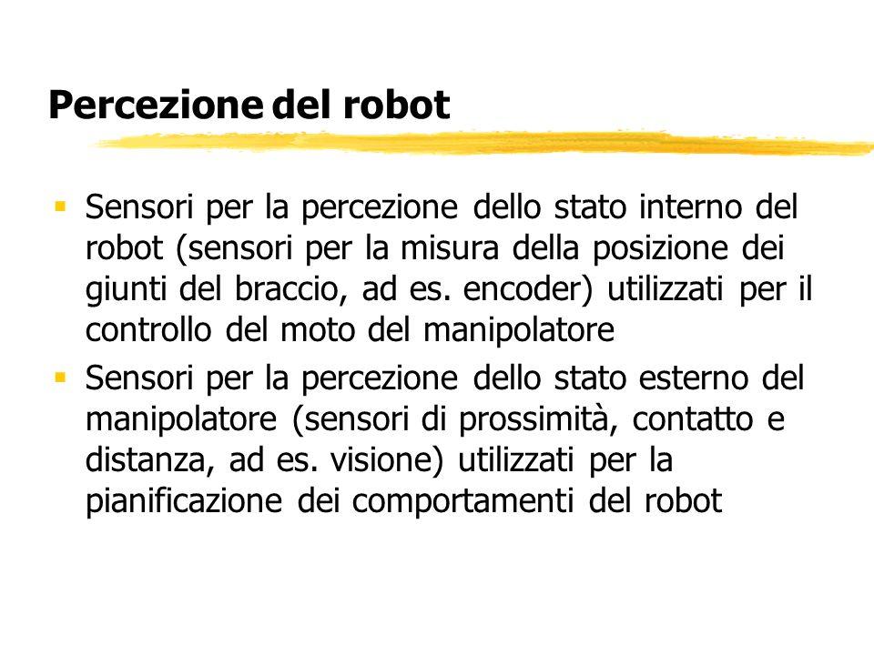 Percezione del robot