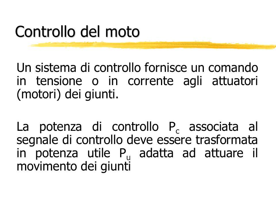Controllo del moto Un sistema di controllo fornisce un comando in tensione o in corrente agli attuatori (motori) dei giunti.
