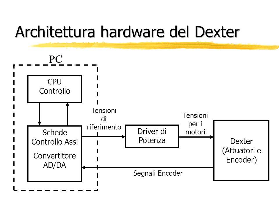 Architettura hardware del Dexter