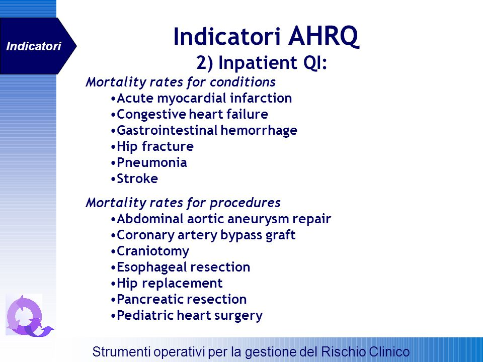 Indicatori AHRQ 2) Inpatient QI: Mortality rates for conditions