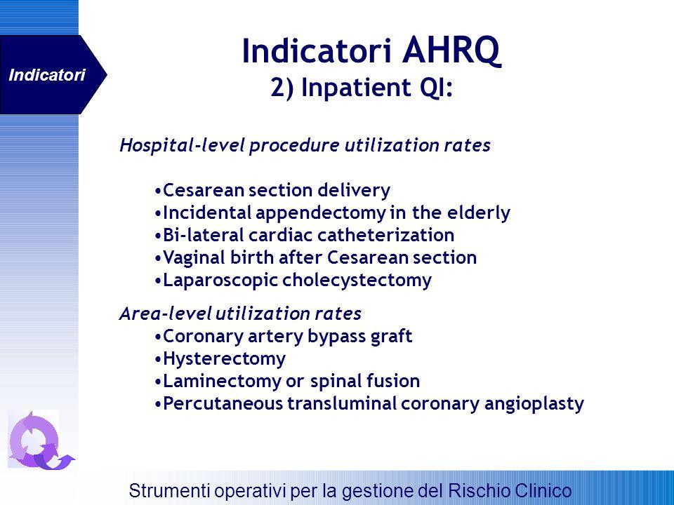 Indicatori AHRQ 2) Inpatient QI: