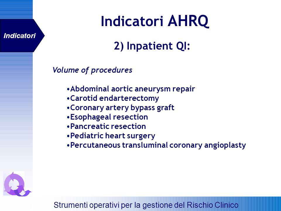 Indicatori AHRQ 2) Inpatient QI: Volume of procedures