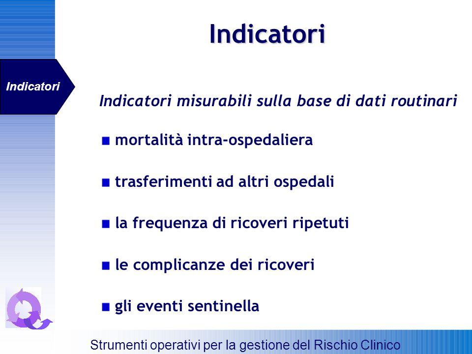 Indicatori Indicatori misurabili sulla base di dati routinari