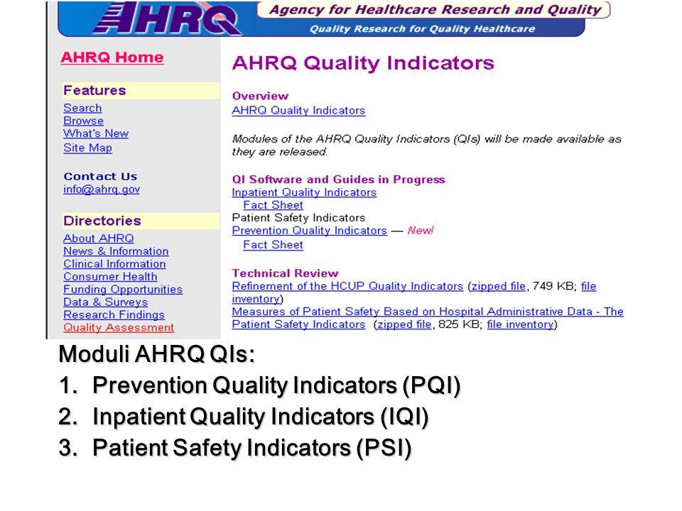 Prevention Quality Indicators (PQI) Inpatient Quality Indicators (IQI)