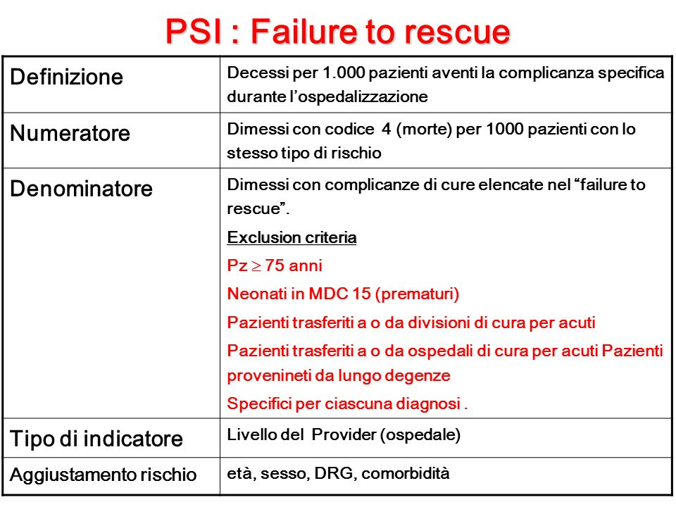 PSI : Failure to rescue Definizione Numeratore Denominatore