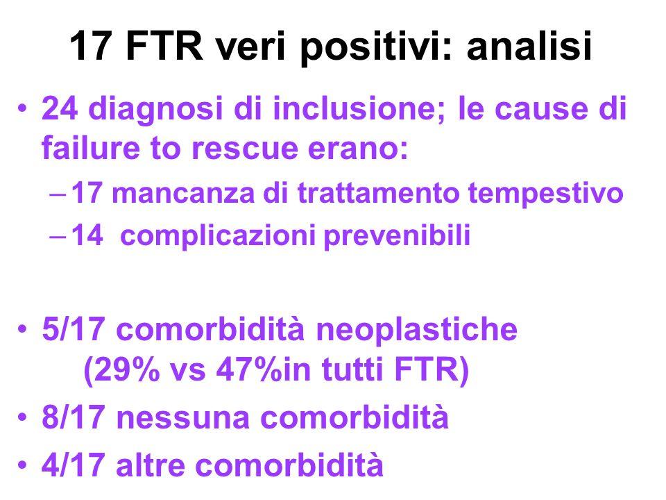 17 FTR veri positivi: analisi