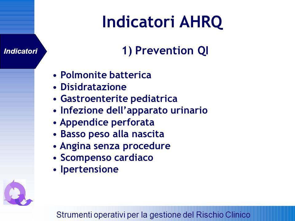 Indicatori AHRQ 1) Prevention QI Polmonite batterica Disidratazione