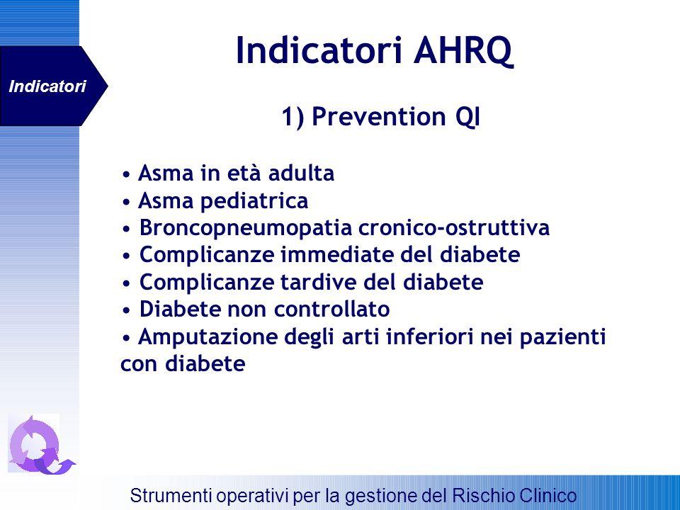 Indicatori AHRQ 1) Prevention QI Asma in età adulta Asma pediatrica