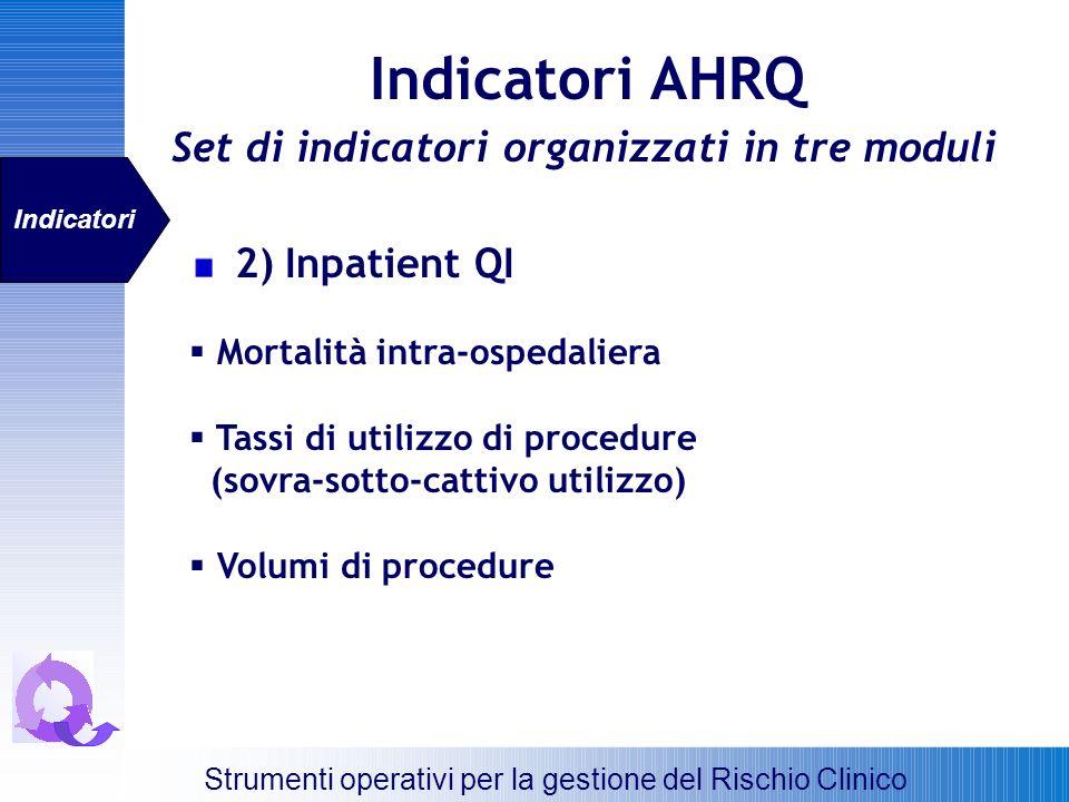 Indicatori AHRQ Set di indicatori organizzati in tre moduli