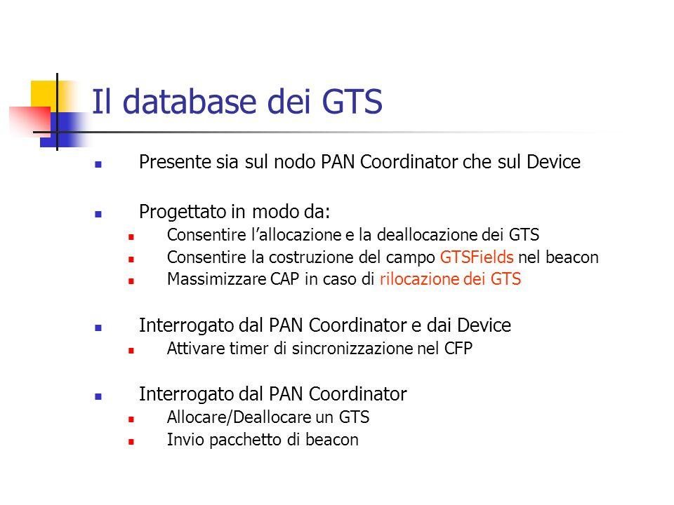 Il database dei GTSPresente sia sul nodo PAN Coordinator che sul Device. Progettato in modo da: Consentire l'allocazione e la deallocazione dei GTS.