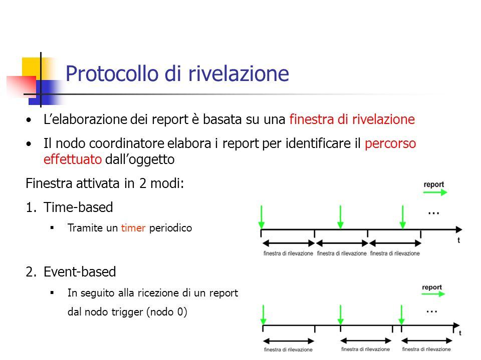 Protocollo di rivelazione