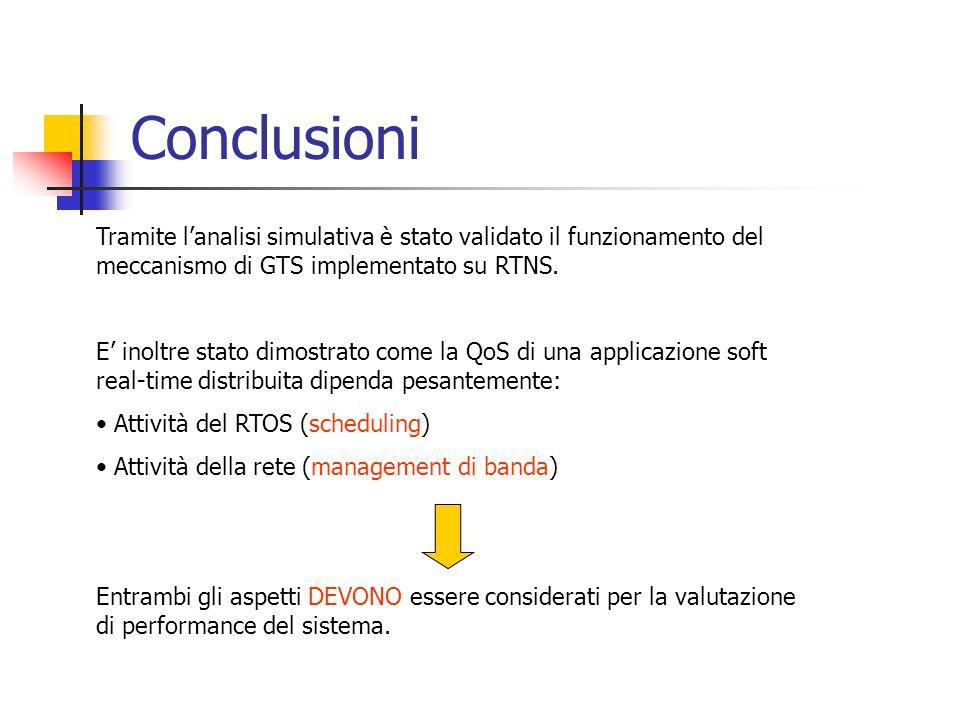 Conclusioni Tramite l'analisi simulativa è stato validato il funzionamento del meccanismo di GTS implementato su RTNS.