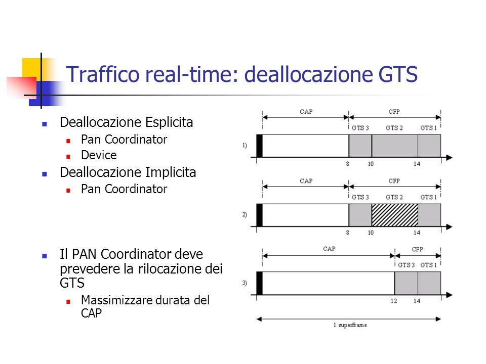 Traffico real-time: deallocazione GTS