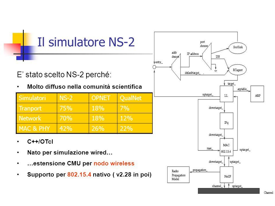 Il simulatore NS-2 E' stato scelto NS-2 perché: