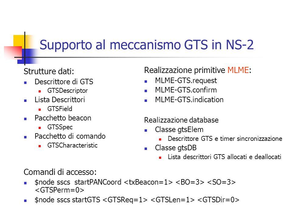 Supporto al meccanismo GTS in NS-2
