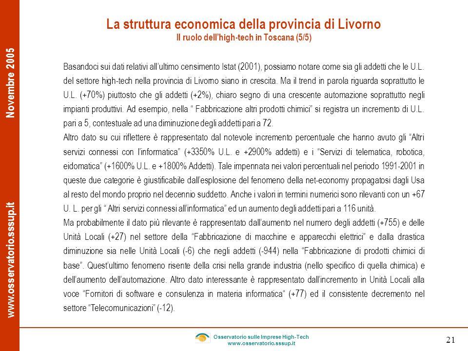 La struttura economica della provincia di Livorno
