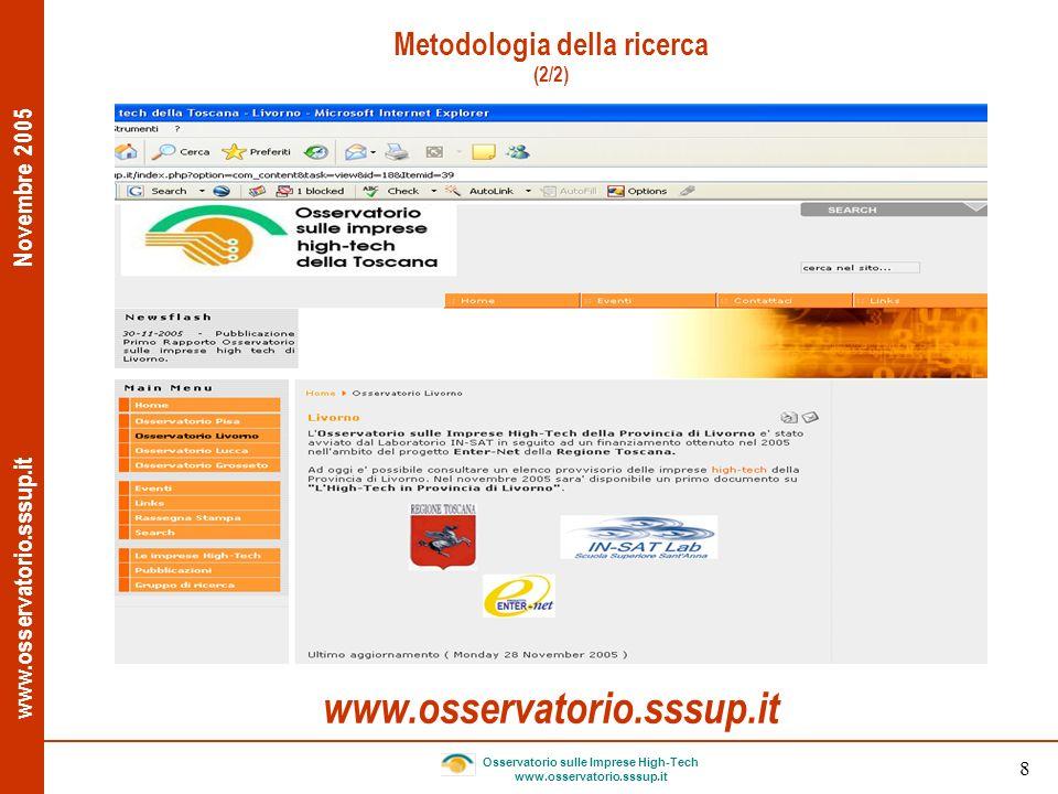 Metodologia della ricerca Osservatorio sulle Imprese High-Tech