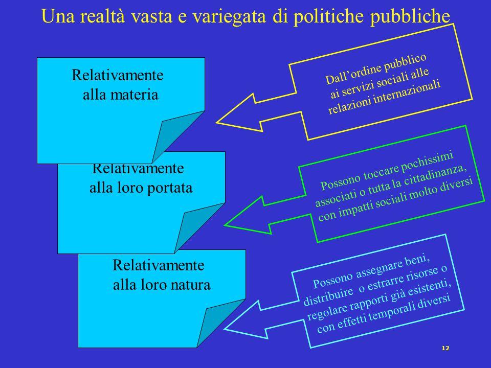 Una realtà vasta e variegata di politiche pubbliche