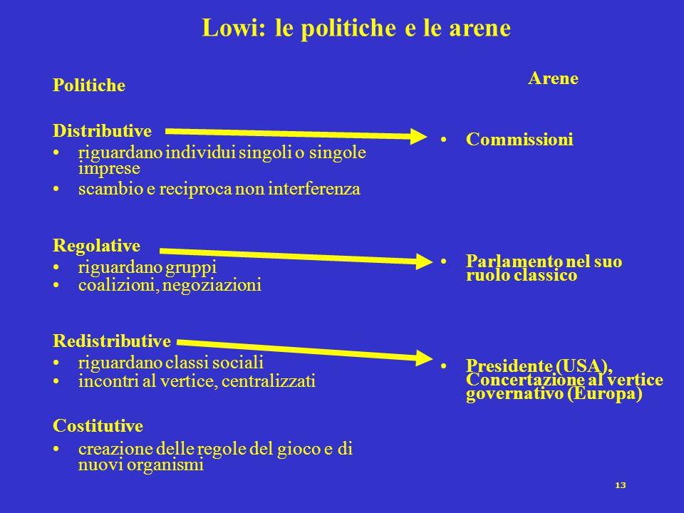 Lowi: le politiche e le arene