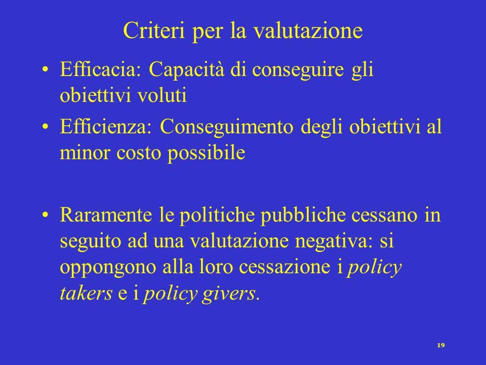 Criteri per la valutazione