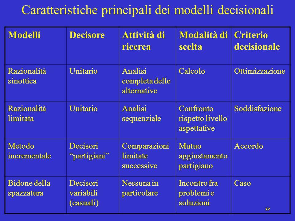Caratteristiche principali dei modelli decisionali