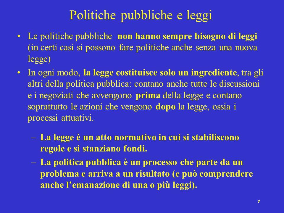 Politiche pubbliche e leggi