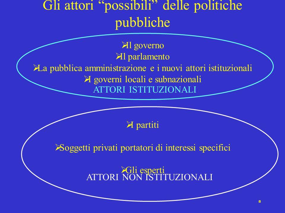 Gli attori possibili delle politiche pubbliche