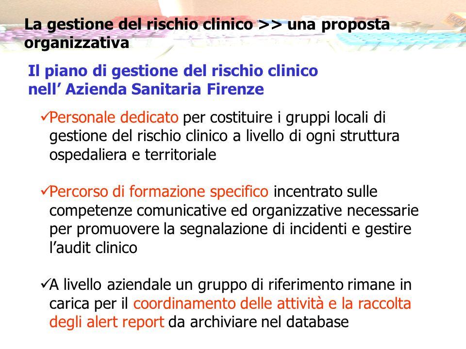 La gestione del rischio clinico >> una proposta organizzativa